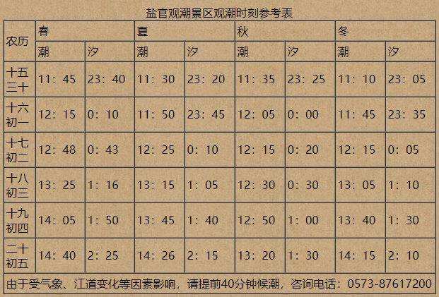 2021海宁观潮时间表(更新中)