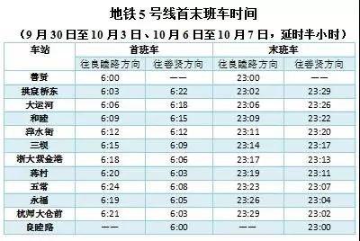 2019杭州国庆地铁运营时间表(最新消息)