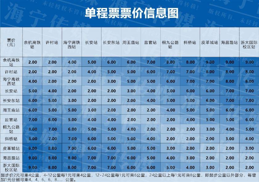 杭海城际铁路票价确定了吗?