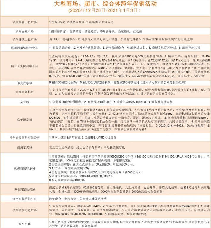 2021元旦杭州商場活動匯總(衣服 美食 日用品 汽車…)