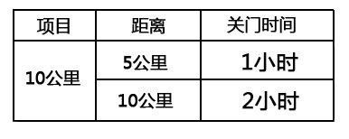2020杭州千島湖創馬10公里賽競賽規程一覽