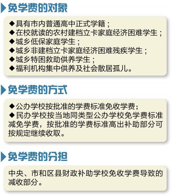 重庆政策方式a政策条件免学生学费(高中+家庭+v政策高中华附南海图片