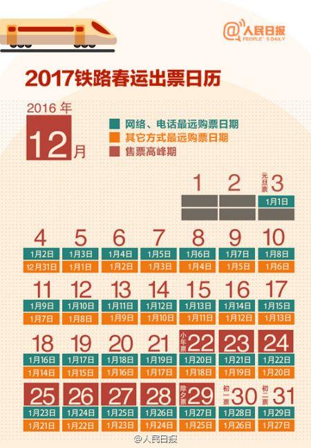 2017年重庆元旦火车票什么时候可以买