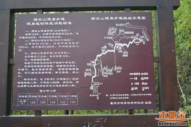 重庆最全爬山路线,搞快去耍啦!
