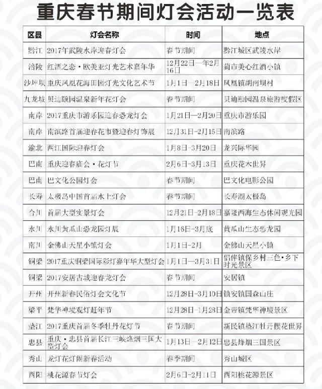 《重庆灯会地图》:春节重庆有这些灯会等你去赏