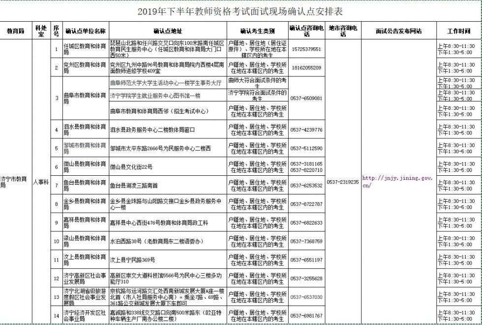 济宁2019年下半年教师资格证面试现场审核地址