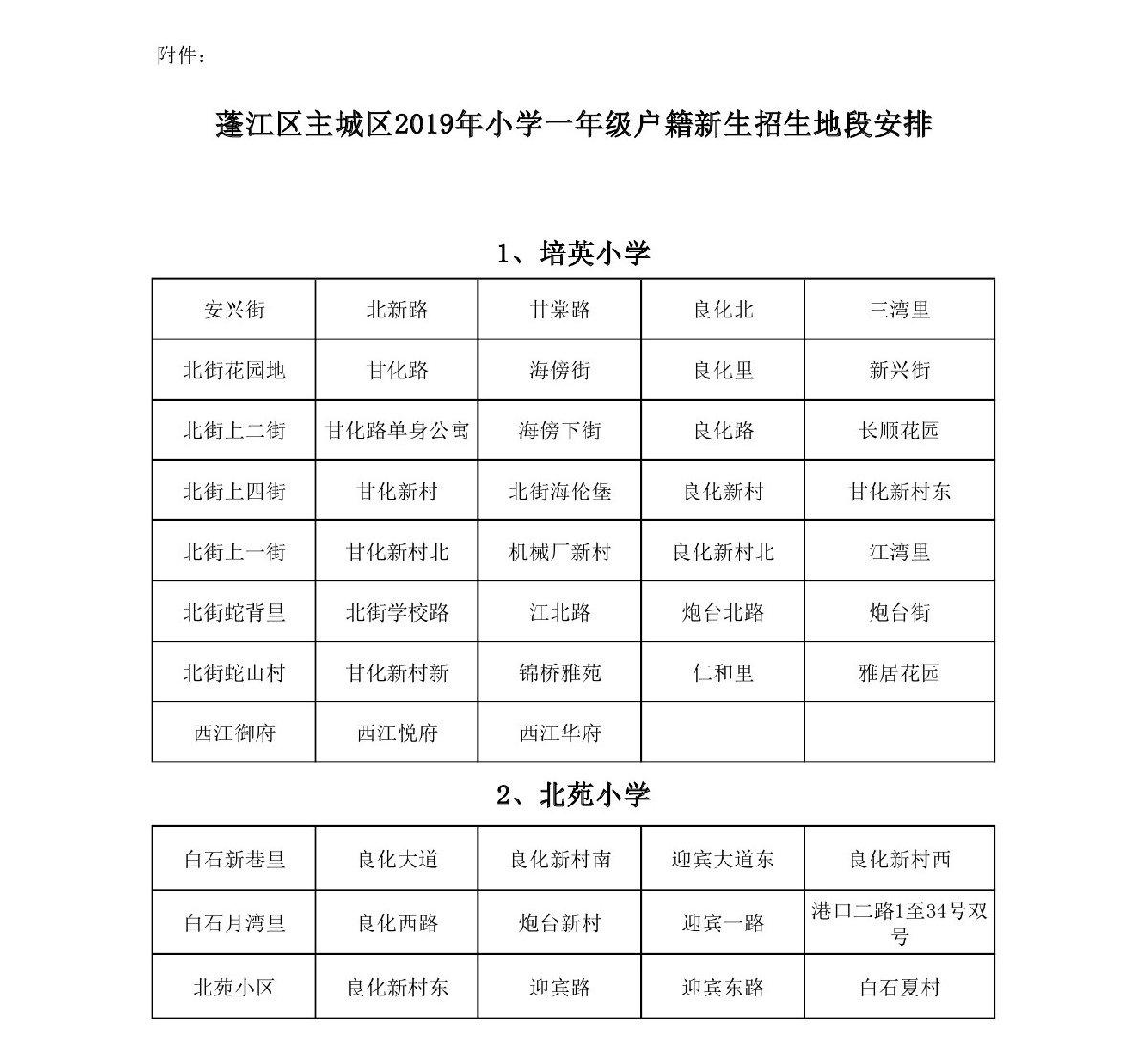 江门蓬江区主城区小学招生地段安排
