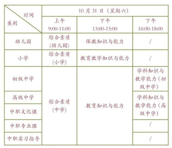 2020年江门市下半年中小学教师资格考试笔试什么时候开始