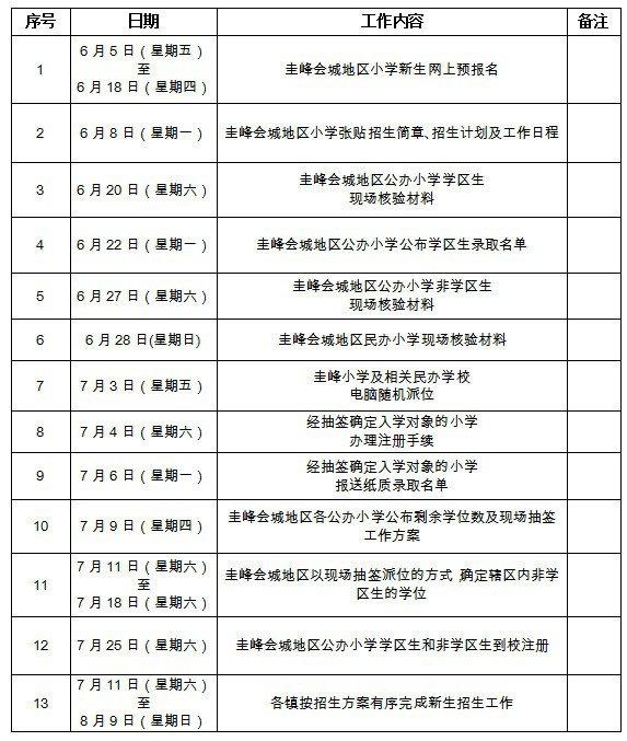 2020江门新会区义务教育招生方案(原文)