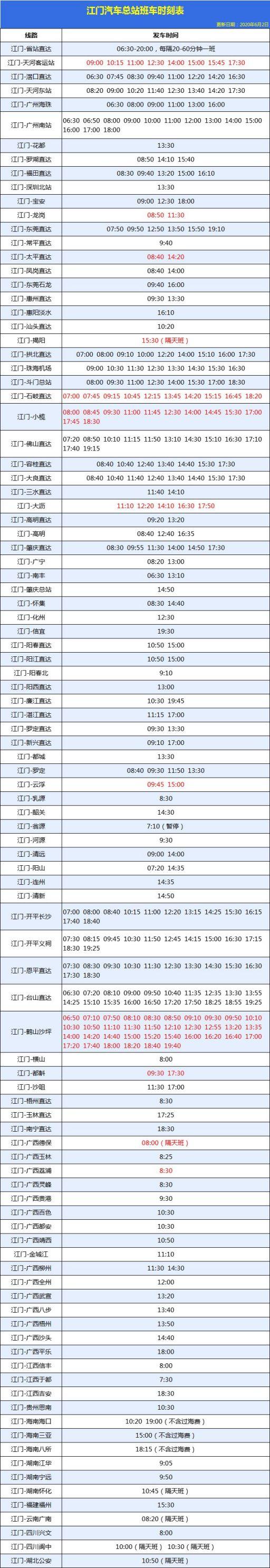 江门汽车总站班车时刻表(更新日期:2020年6月2日)