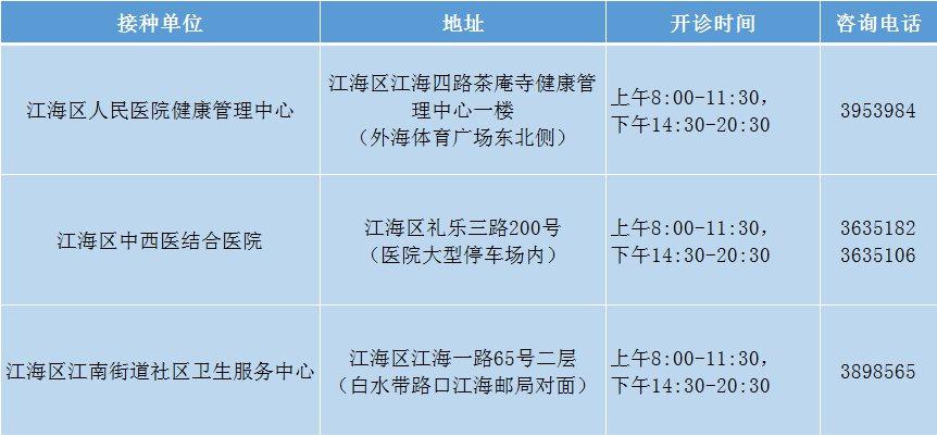 2021江門江海區新冠疫苗移動接種車安排