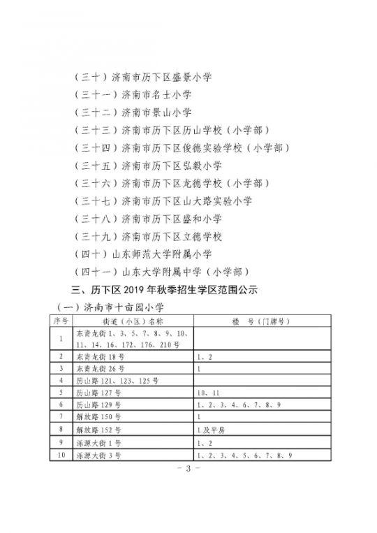 济南学区划分小学学区范围小学招生适用