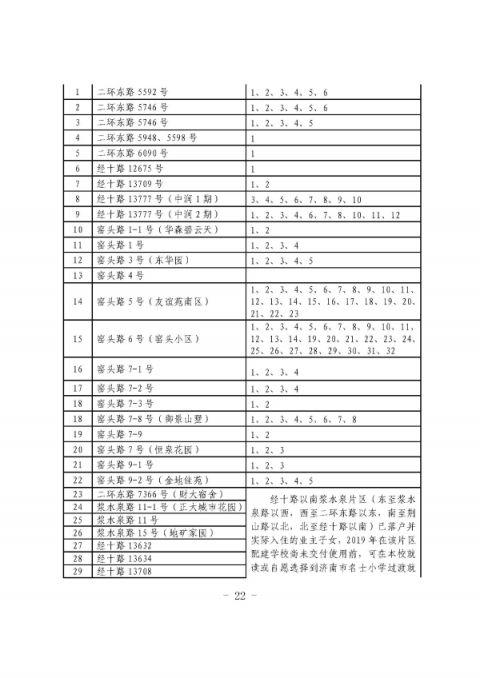 2018历下区小学学区划分范围