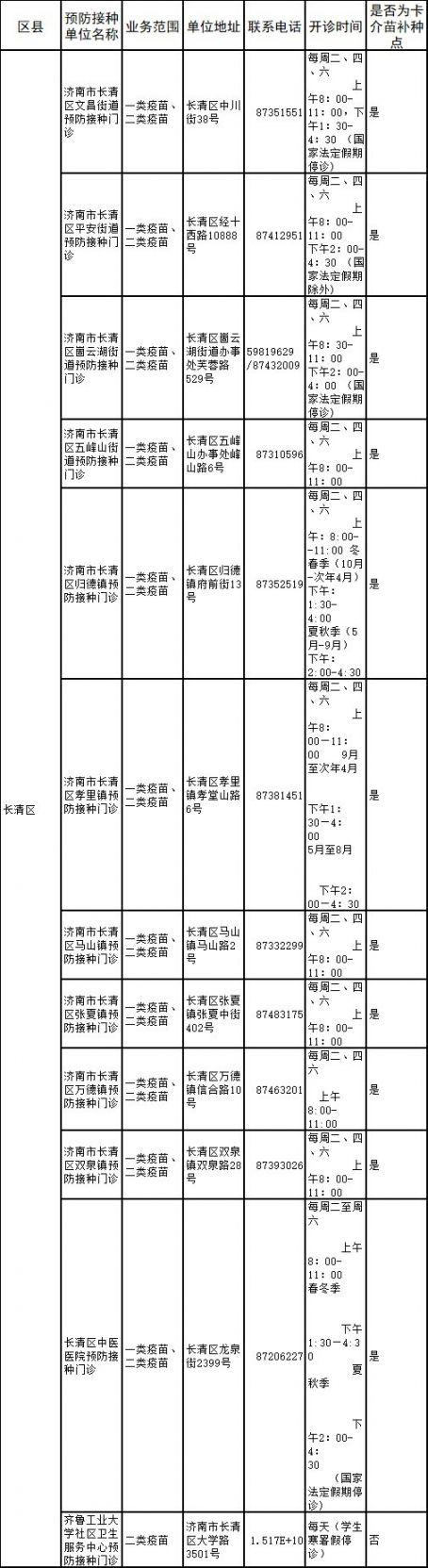 济南长清区预防接种门诊地址 咨询电话 上班时间