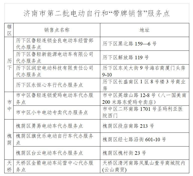 """济南第二批34家电动车""""带牌销售""""点具体地址"""