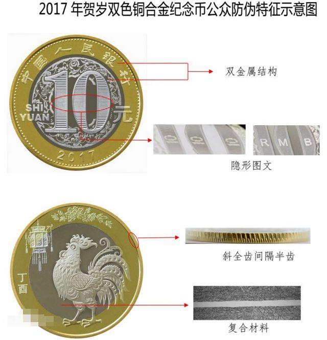 鸡年双色铜合金纪念币真伪辨别