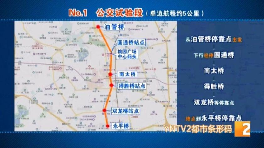 昆明盘龙江水上巴士开通时间(最新消息)