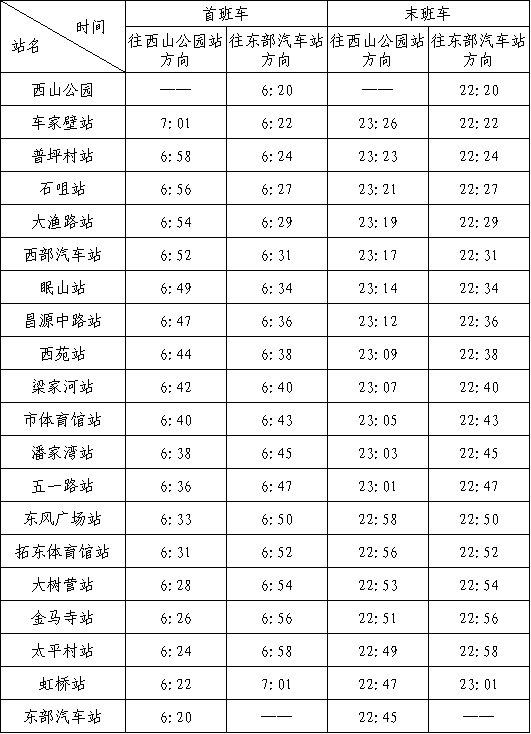 2020昆明地铁时刻表(首、末班车)