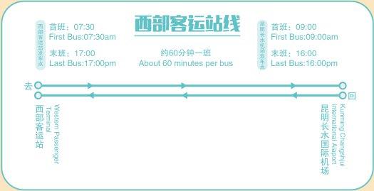 昆明西部客运站到长水机场大巴票价25元(附发车时间)
