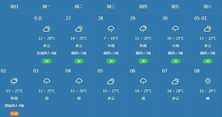 2022昆明五一天气怎样?(持续更新)