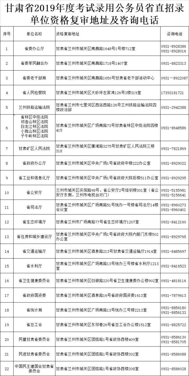 甘肃省公务员考试咨询电话