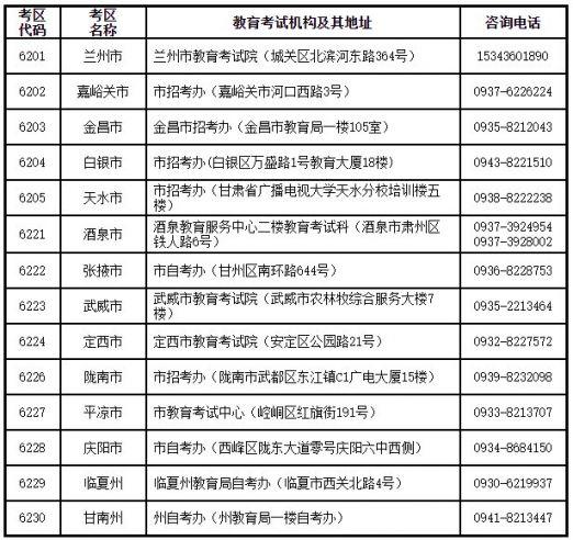 2020甘肃省教师资格证各考区咨询电话和地址