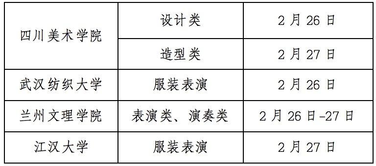 2021甘肃省艺术类校考考点