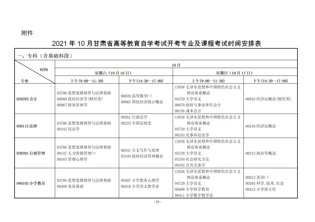 2021年10月甘肃自考科目时间安排