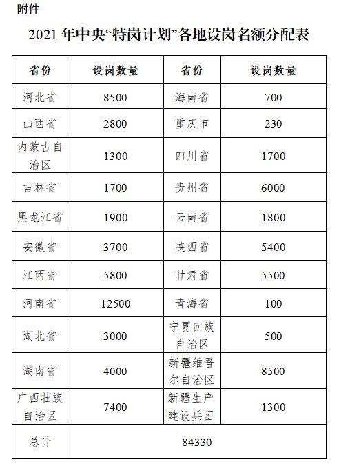 2021甘肃特岗教师招聘最新消息