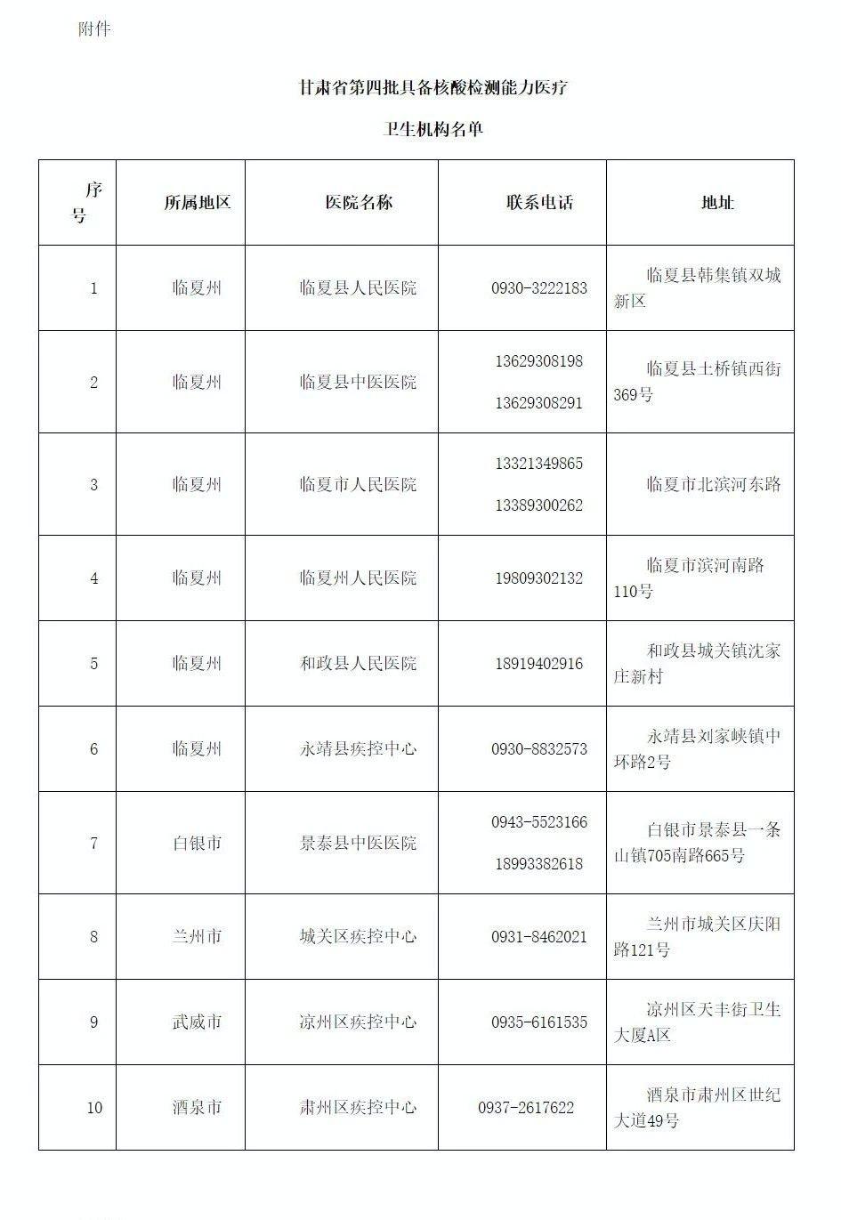 甘肃第四批核酸检测医疗机构名单一览