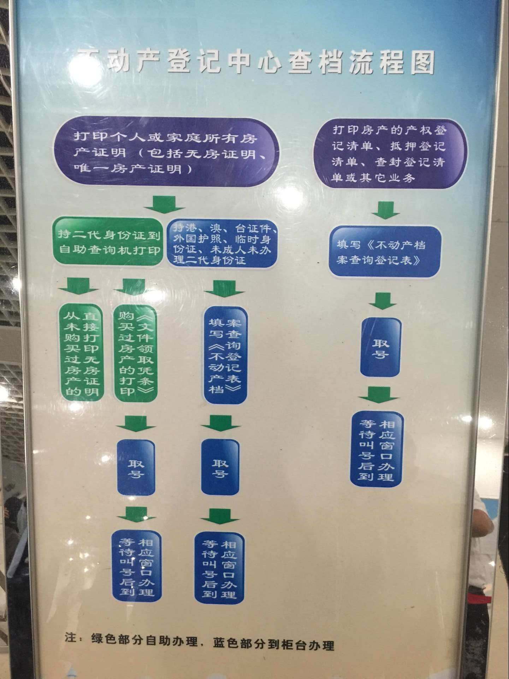 深圳自助打印无房证明在哪里办?需要什么材料