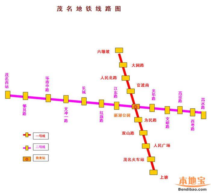 茂名地铁一号线、二号线最新消息(持续更新)