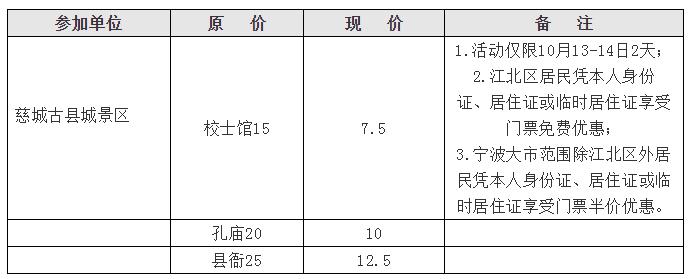 2018宁波各区县市民旅游日优惠景区有哪些