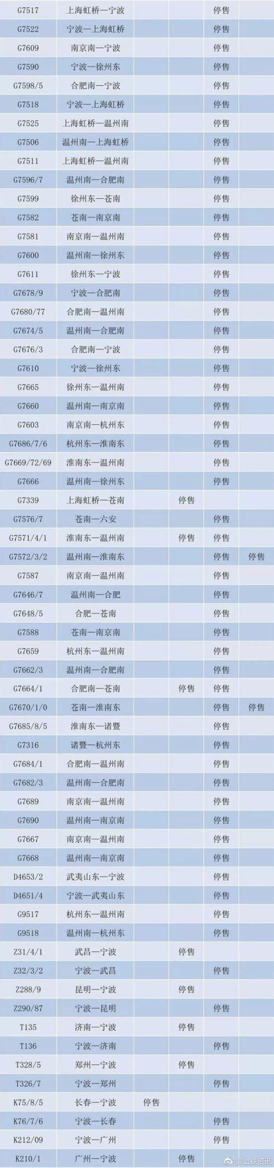 2018台风安比影响经过宁波的列车停运吗