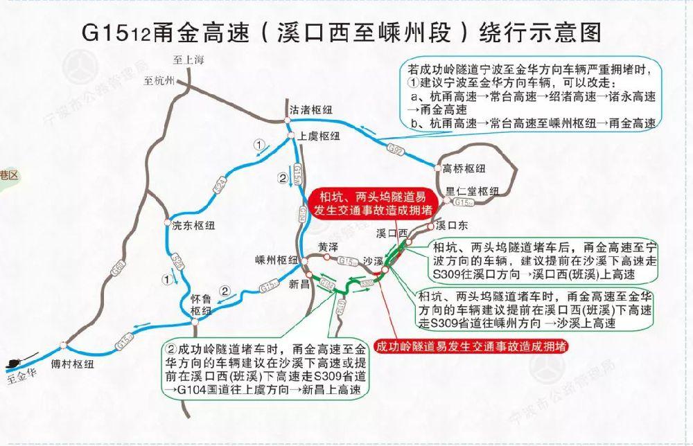 2018国庆宁波哪里容易堵车