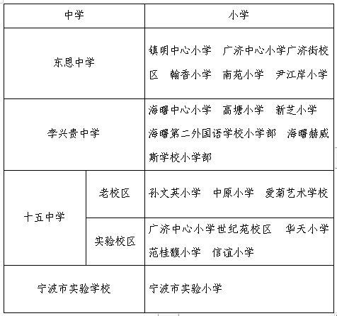 宁波2020年学区划分信息大汇总(持续更新)