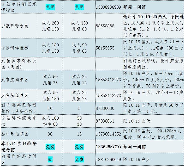 2019宁波市民旅游日是哪一天?有哪些景点优惠?