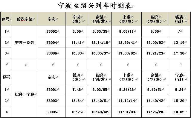 宁波至绍兴城际铁路什么时候开通?