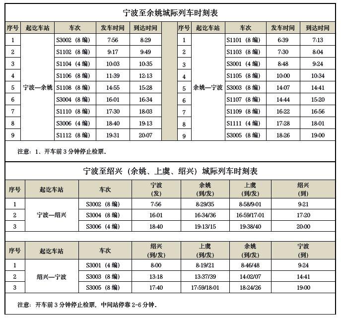 宁波至余姚城际铁路时刻表(最新版本)