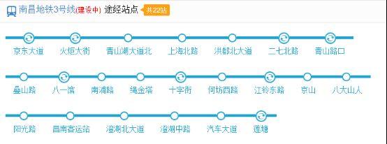 南昌地鐵3號線線路圖