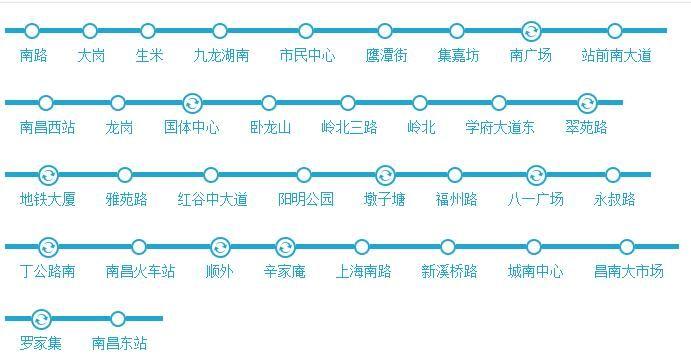 南昌地鐵2號線線路圖