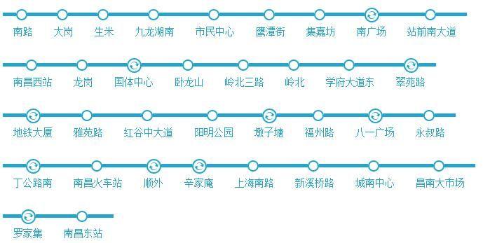 南昌地鐵2號線工程進度