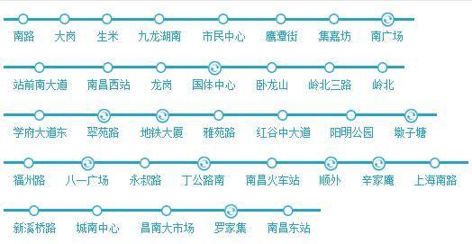 南昌地铁2号线专题