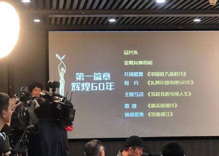 2018金鹰节开幕式时间/明星阵容/节目单全指南