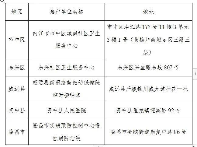 內江新冠疫苗接種線上預約指南