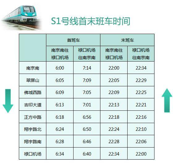 南京南站地铁几点开、南京南站地铁最晚几点