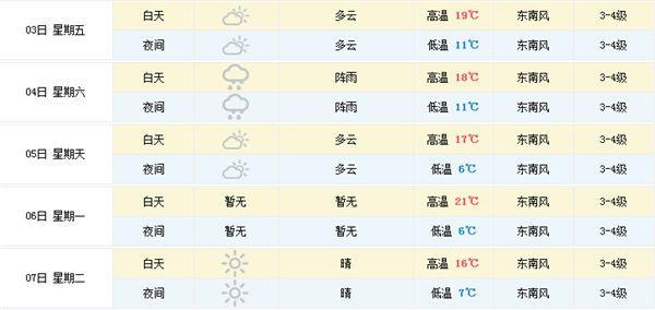 2015清明节南京天气预报 更新中