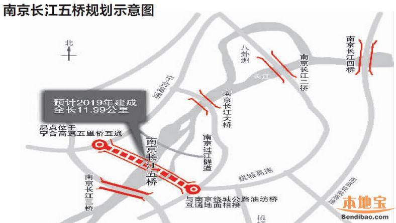南京长江五桥规划图