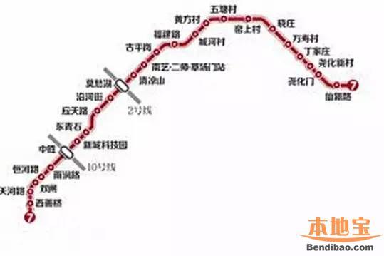 南京地铁7号线线路图-南京地铁7号线所有站台位置及周边信息图片