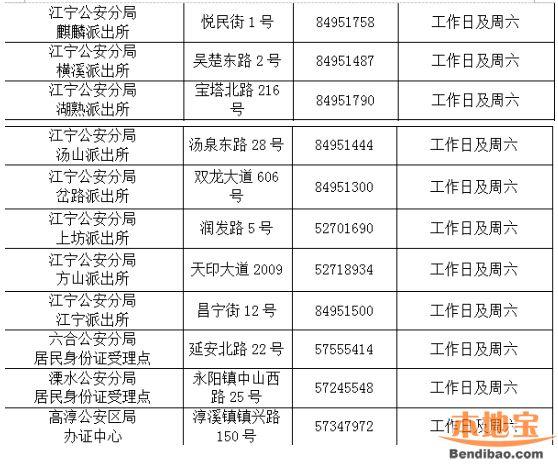 南京异地办理身份证办理点(苏皖互办)